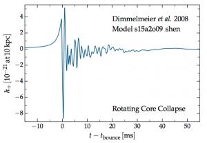 Figura 2: modelo representativo de una señal de ondas gravitacionales generada durante la explosión de una supernova, alimentada por el mecanismo magneto-rotacional.