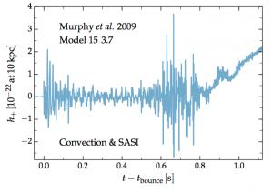 Figura 3: modelo representativo de una señal de ondas gravitacionales generada durante la explosión de una supernova, alimentada por el mecanismo convección impulsada por neutrinos e inestabilidades de onda de choque.