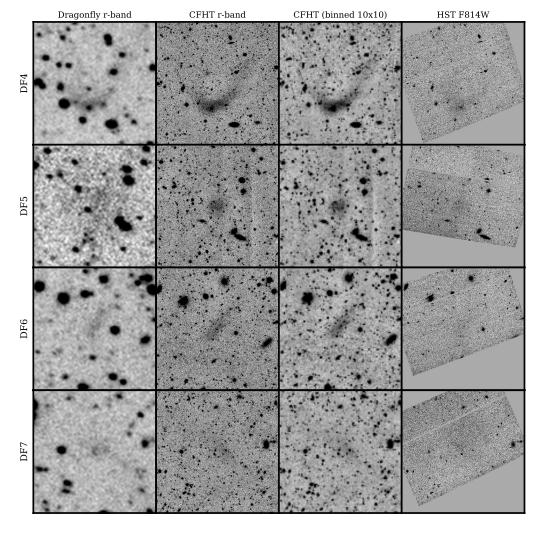 Galaxias ultra difusas de Merrit et al. (2016)