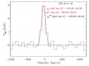 Emisisón de 12CO(1-0) de VII Zw466