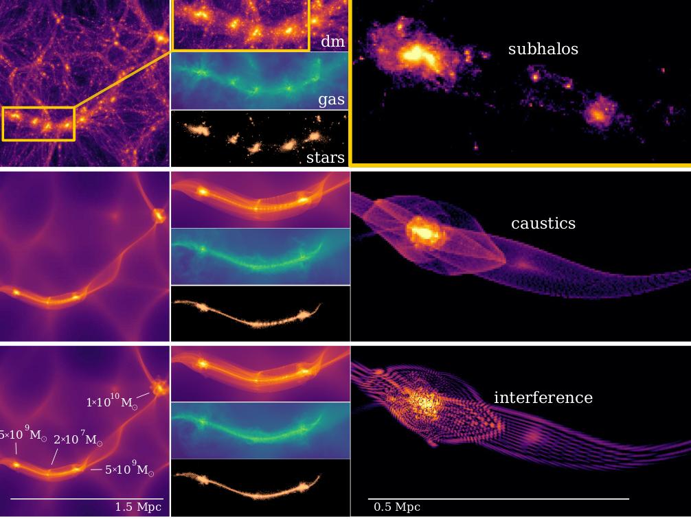 Filamentos cósmicos: pruebas sobre la naturaleza de la materia oscura