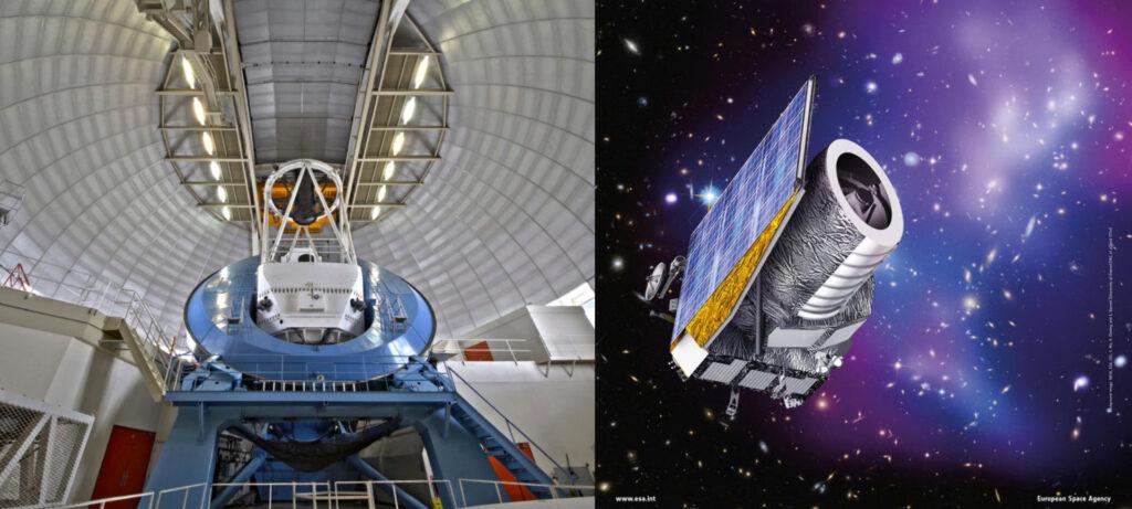 Ilustración de los telescopios aludidos en el artículo.